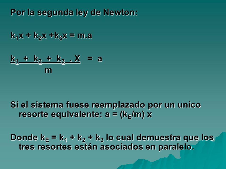 Por la segunda ley de Newton: k 1 x + k 2 x +k 3 x = m.a k 1 + k 2 + k 3. X = a m Si el sistema fuese reemplazado por un unico resorte equivalente: a