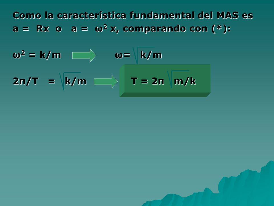 Como la característica fundamental del MAS es a = Rx o a = ω 2 x, comparando con (*): ω 2 = k/m ω= k/m 2π/T = k/m T = 2π m/k