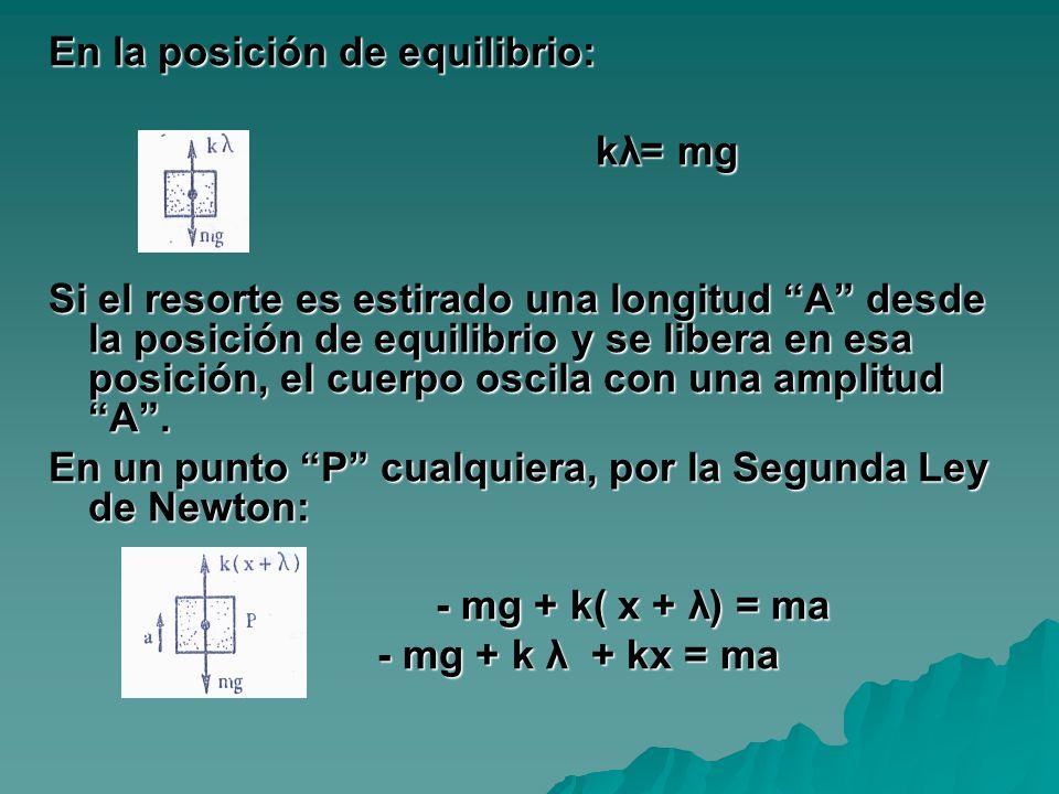 En la posición de equilibrio: kλ= mg kλ= mg Si el resorte es estirado una longitud A desde la posición de equilibrio y se libera en esa posición, el c