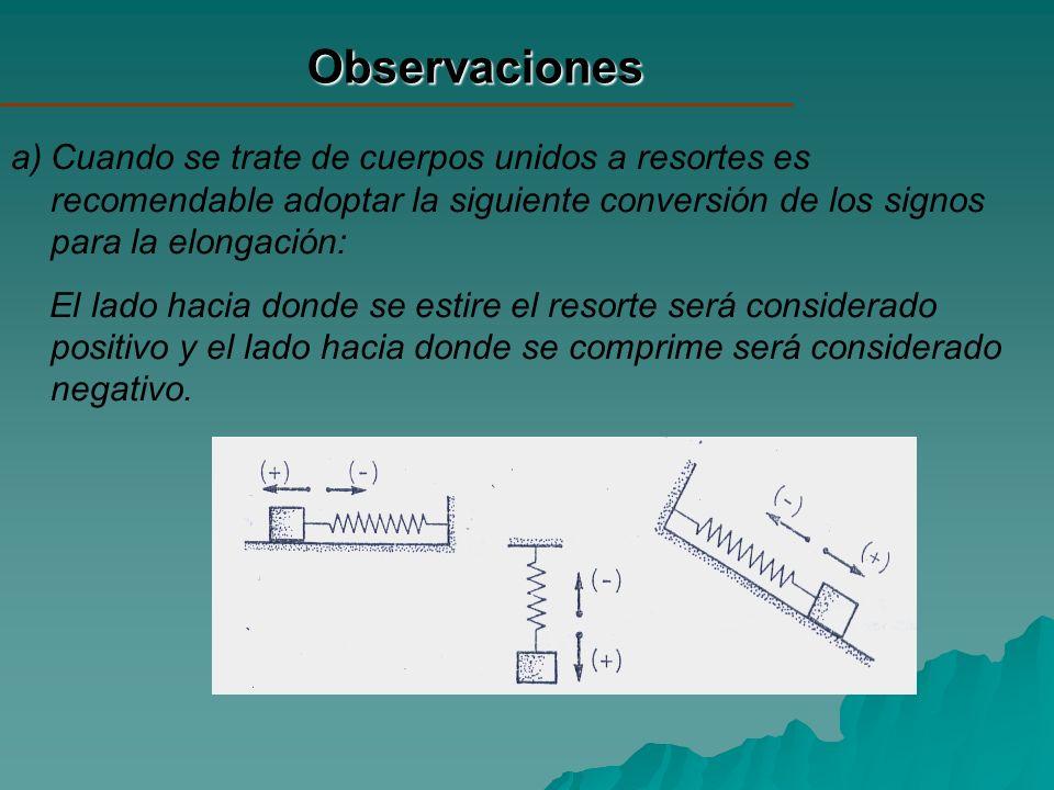 Observaciones a)Cuando se trate de cuerpos unidos a resortes es recomendable adoptar la siguiente conversión de los signos para la elongación: El lado