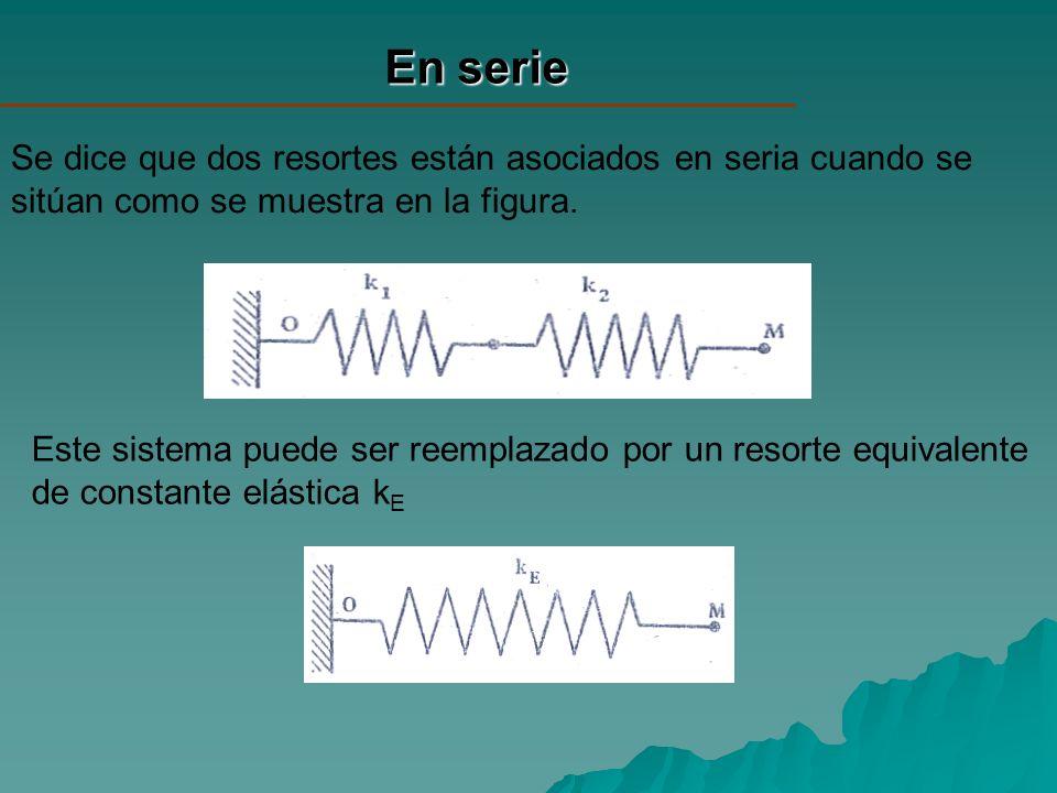 En serie Se dice que dos resortes están asociados en seria cuando se sitúan como se muestra en la figura. Este sistema puede ser reemplazado por un re