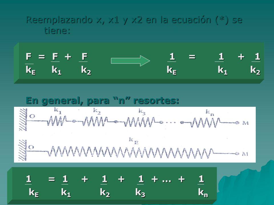 Reemplazando x, x1 y x2 en la ecuación (*) se tiene: F = F + F 1 = 1 + 1 k E k 1 k 2 k E k 1 k 2 En general, para n resortes: 1 = 1 + 1 + 1 + … + 1 k