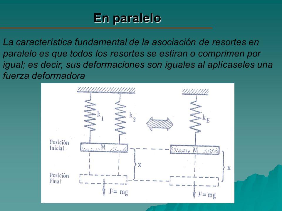 En paralelo La característica fundamental de la asociación de resortes en paralelo es que todos los resortes se estiran o comprimen por igual; es deci