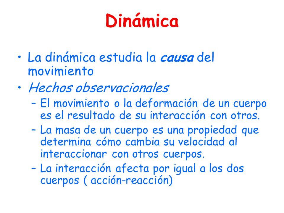 Dinámica La dinámica estudia la causa del movimiento Hechos observacionales –El movimiento o la deformación de un cuerpo es el resultado de su interac