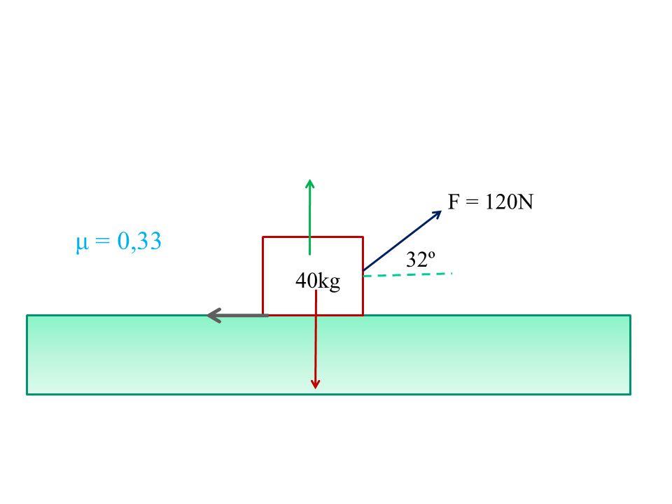 F = 120N 40kg μ = 0,33 32º