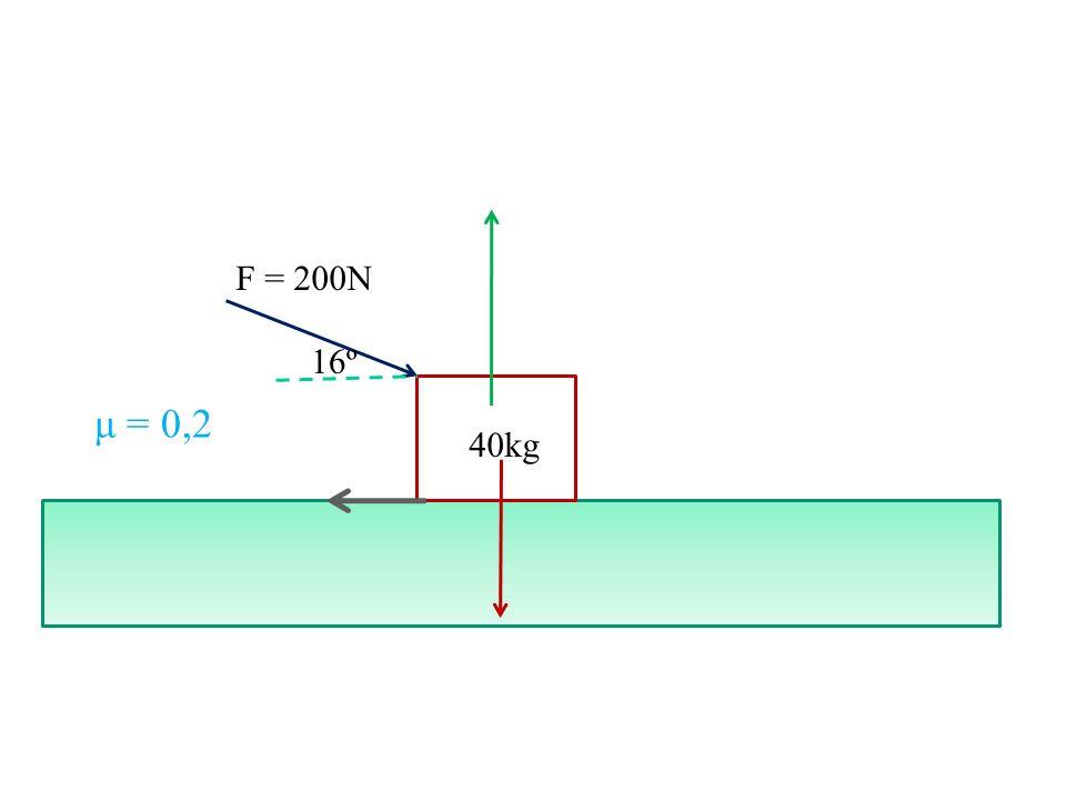 F = 200N 40kg μ = 0,2 16º