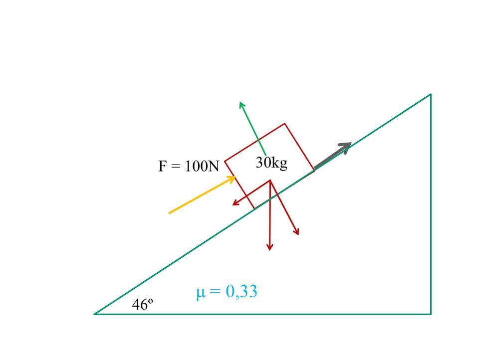 F = 100N 30kg μ = 0,33 46º
