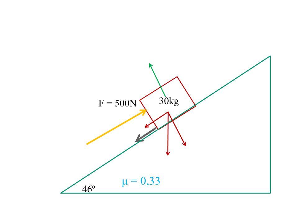 F = 500N 30kg μ = 0,33 46º