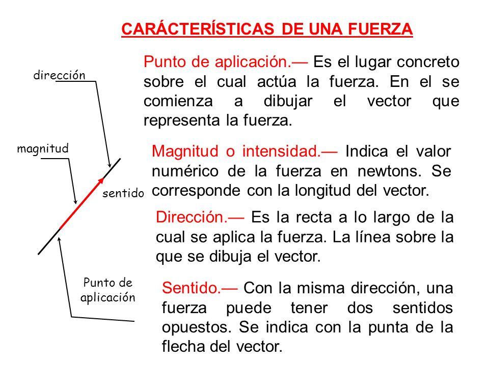 Fuerza centr í fuga Es, en un movimiento circular, la que tiende a alejar los objetos del centro de rotación.