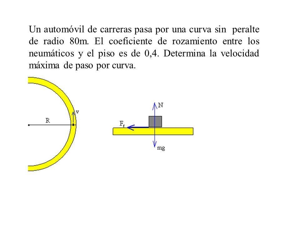 Un automóvil de carreras pasa por una curva sin peralte de radio 80m. El coeficiente de rozamiento entre los neumáticos y el piso es de 0,4. Determina