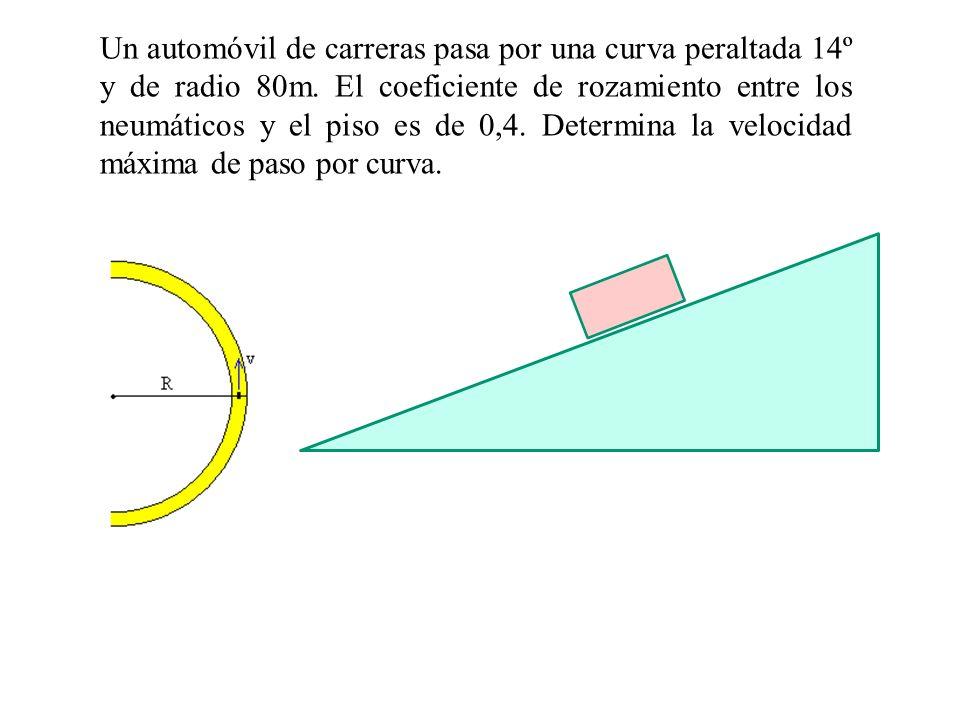 Un automóvil de carreras pasa por una curva peraltada 14º y de radio 80m. El coeficiente de rozamiento entre los neumáticos y el piso es de 0,4. Deter