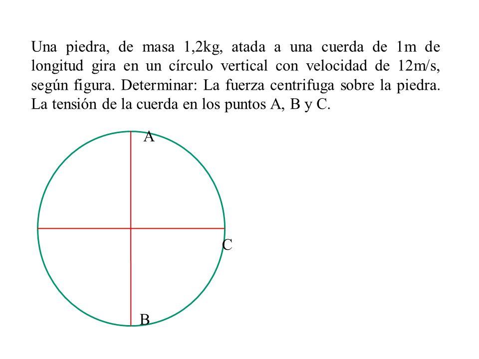 Una piedra, de masa 1,2kg, atada a una cuerda de 1m de longitud gira en un círculo vertical con velocidad de 12m/s, según figura. Determinar: La fuerz