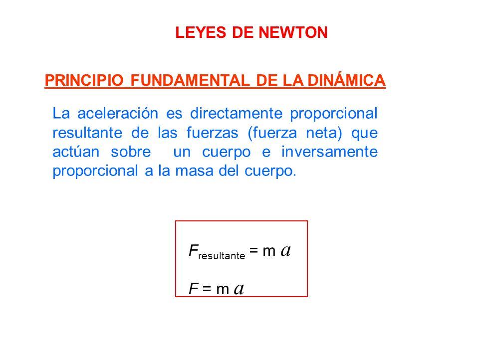 LEYES DE NEWTON PRINCIPIO FUNDAMENTAL DE LA DINÁMICA La aceleración es directamente proporcional resultante de las fuerzas (fuerza neta) que actúan so