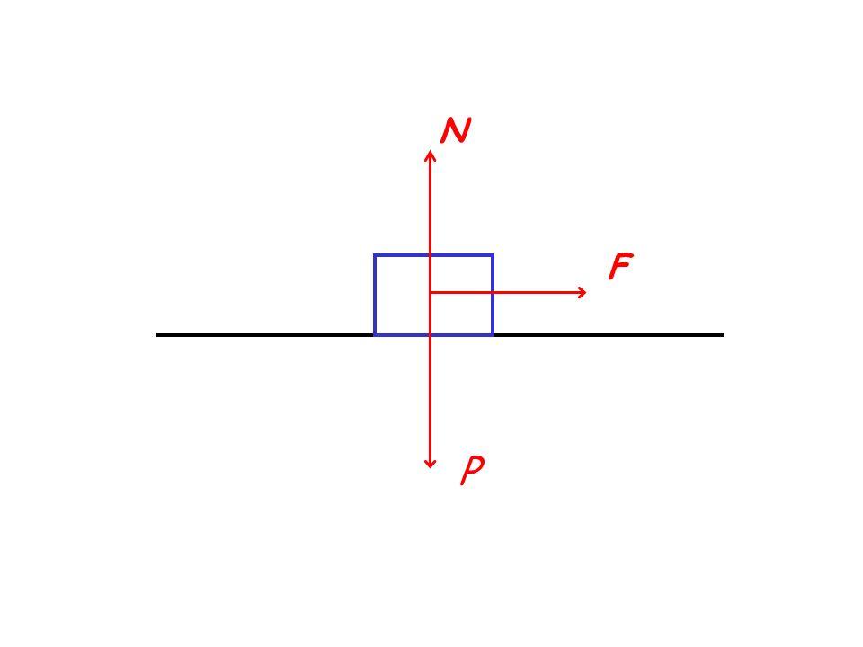F = 300N 30kg μ = 0,33 46º