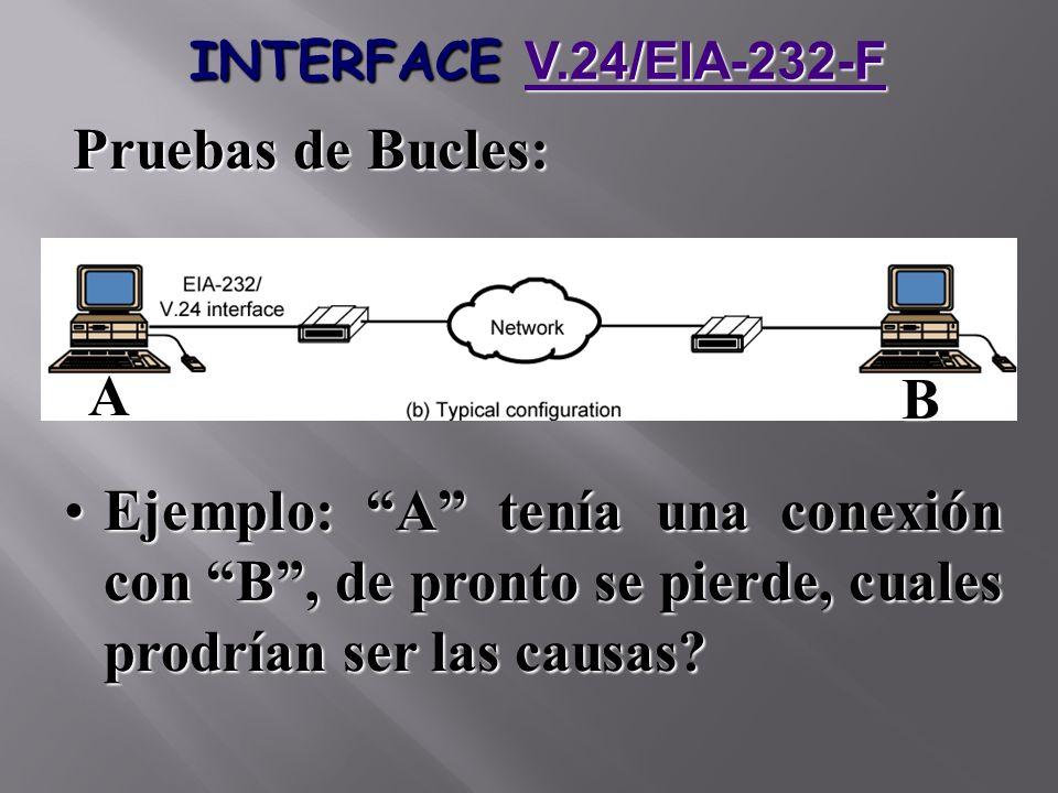 INTERFACE V.24/EIA-232-F V.24/EIA-232-F Pruebas de Bucles: A B Ejemplo: A tenía una conexión con B, de pronto se pierde, cuales prodrían ser las causa