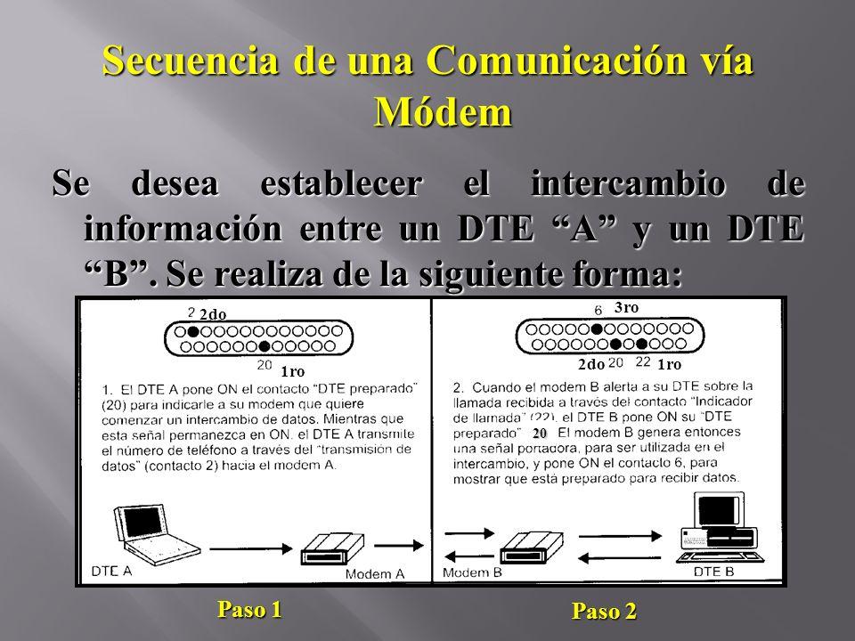 Secuencia de una Comunicación vía Módem Se desea establecer el intercambio de información entre un DTE A y un DTE B. Se realiza de la siguiente forma: