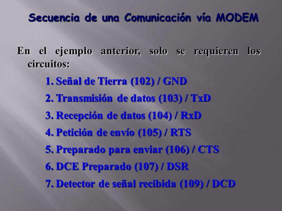Secuencia de una Comunicación vía MODEM En el ejemplo anterior, solo se requieren los circuitos: 1.Señal de Tierra (102) / GND 2.Transmisión de datos