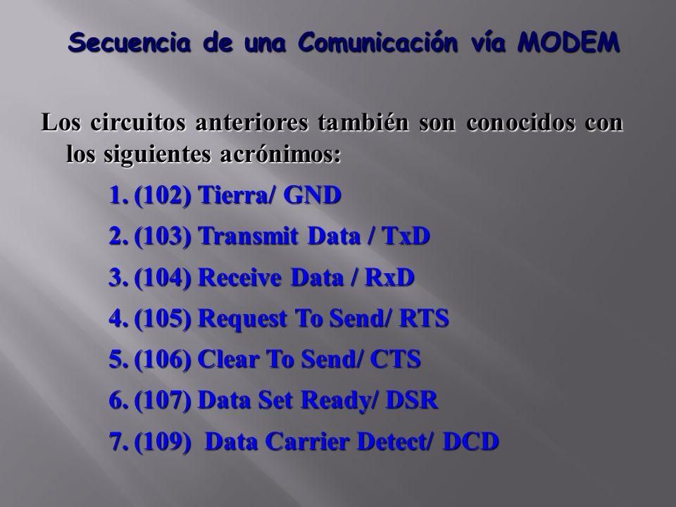 Secuencia de una Comunicación vía MODEM Los circuitos anteriores también son conocidos con los siguientes acrónimos: 1.(102) Tierra/ GND 2.(103) Trans