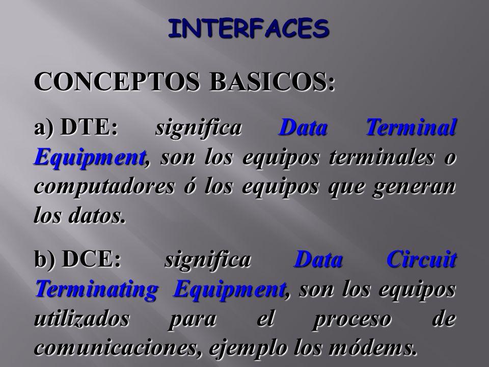 INTERFACES CONCEPTOS BASICOS: a) DTE: significa Data Terminal Equipment, son los equipos terminales o computadores ó los equipos que generan los datos