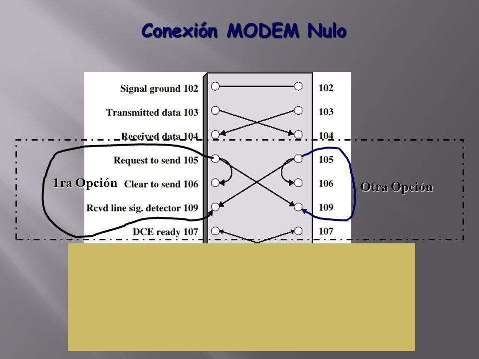 Conexión MODEM Nulo Otra Opción 1ra Opción