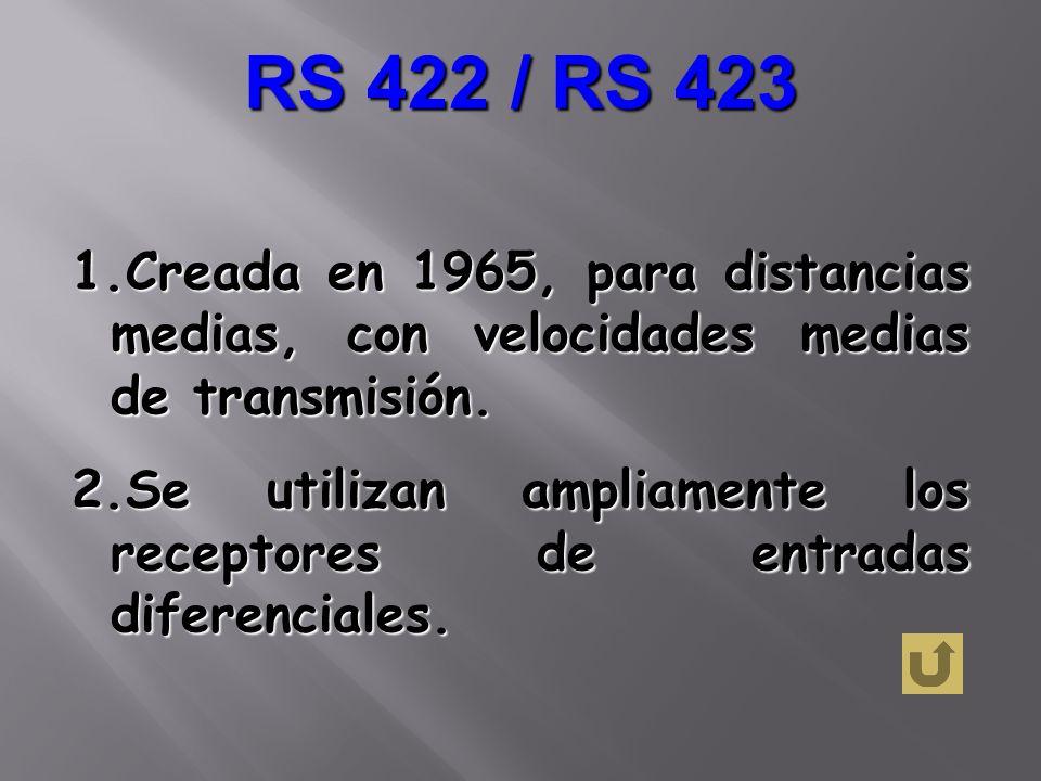 RS 422 / RS 423 1.Creada en 1965, para distancias medias, con velocidades medias de transmisión. 2.Se utilizan ampliamente los receptores de entradas