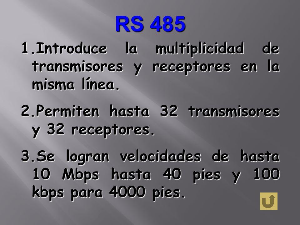 RS 485 1.Introduce la multiplicidad de transmisores y receptores en la misma línea. 2.Permiten hasta 32 transmisores y 32 receptores. 3.Se logran velo