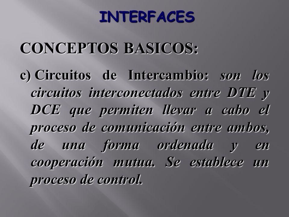 INTERFACES CONCEPTOS BASICOS: c) Circuitos de Intercambio: son los circuitos interconectados entre DTE y DCE que permiten llevar a cabo el proceso de