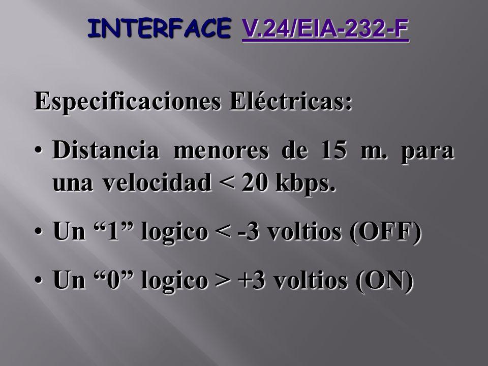 INTERFACE V.24/EIA-232-F V.24/EIA-232-F Especificaciones Eléctricas: Distancia menores de 15 m. para una velocidad < 20 kbps.Distancia menores de 15 m