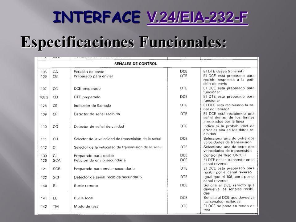 INTERFACE V.24/EIA-232-F V.24/EIA-232-F Especificaciones Funcionales: