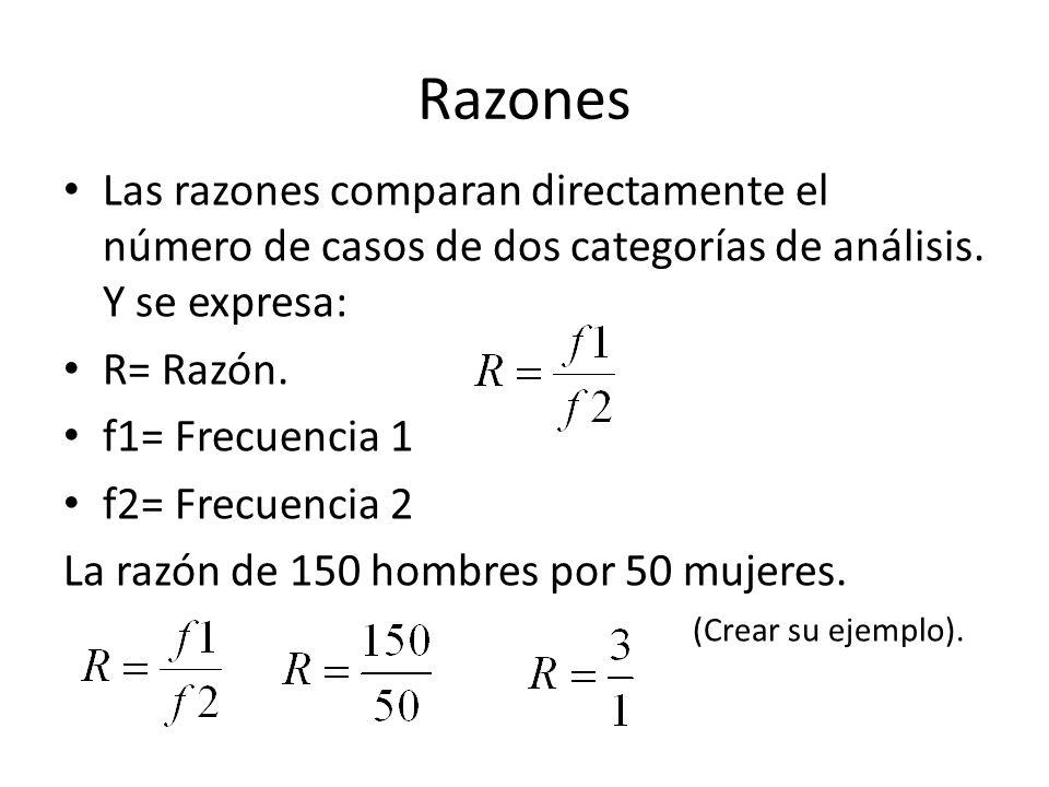Razones Las razones comparan directamente el número de casos de dos categorías de análisis. Y se expresa: R= Razón. f1= Frecuencia 1 f2= Frecuencia 2