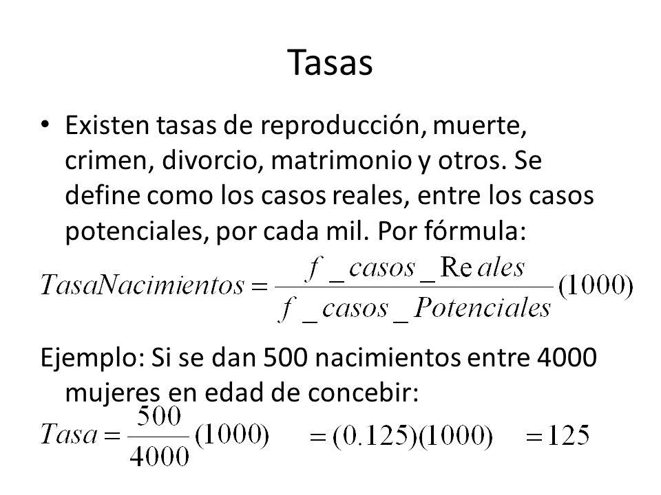 Tasas Existen tasas de reproducción, muerte, crimen, divorcio, matrimonio y otros. Se define como los casos reales, entre los casos potenciales, por c