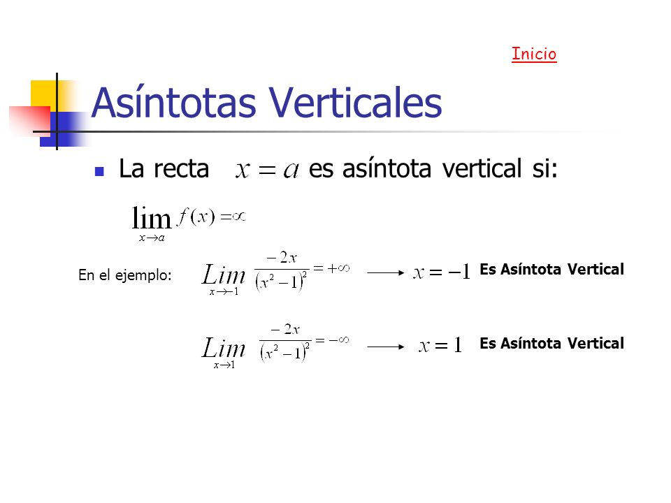 Asíntotas Verticales La recta es asíntota vertical si: Inicio En el ejemplo: Es Asíntota Vertical
