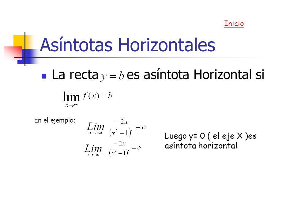 Asíntotas Horizontales La recta es asíntota Horizontal si Inicio En el ejemplo: Luego y= 0 ( el eje X )es asíntota horizontal