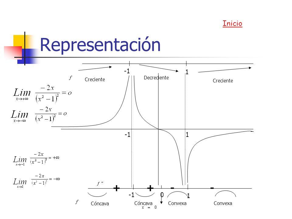 Representación Inicio 1 1 Cóncava Convexa 0 ++-- Cóncava 1 Creciente Decreciente