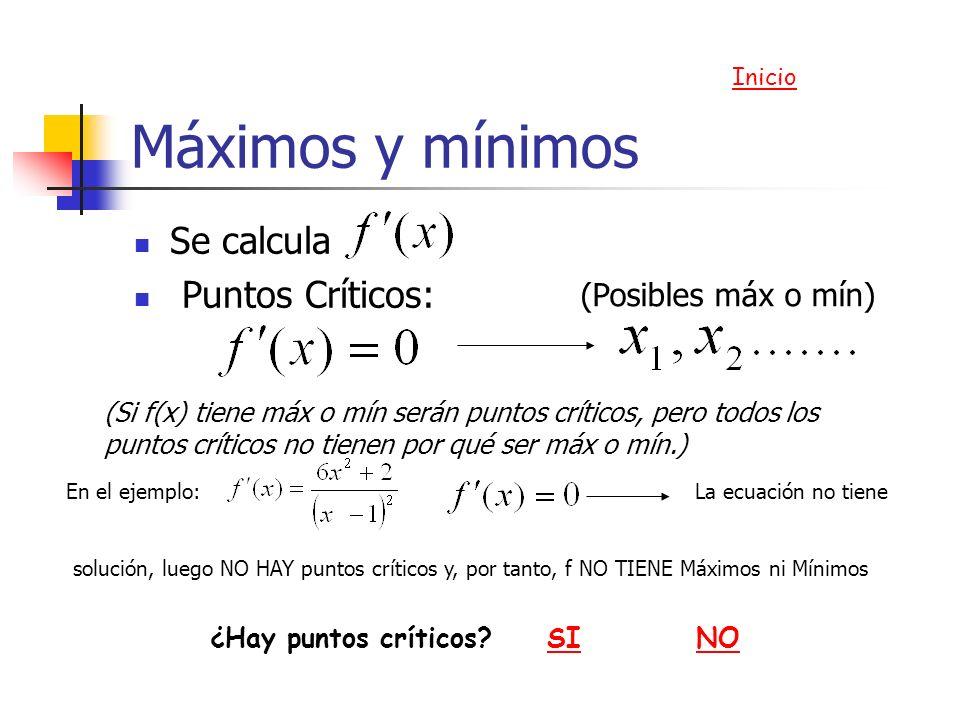 Máximos y mínimos Se calcula Puntos Críticos: (Posibles máx o mín) (Si f(x) tiene máx o mín serán puntos críticos, pero todos los puntos críticos no t