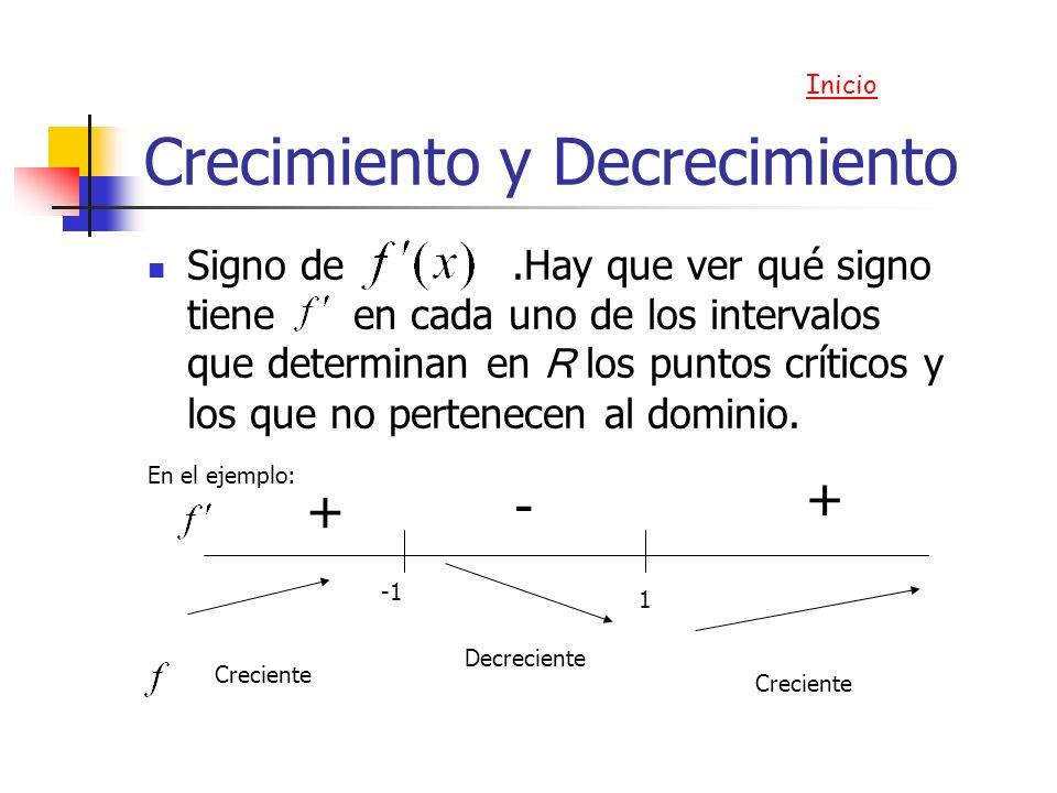 Crecimiento y Decrecimiento Signo de.Hay que ver qué signo tiene en cada uno de los intervalos que determinan en R los puntos críticos y los que no pe