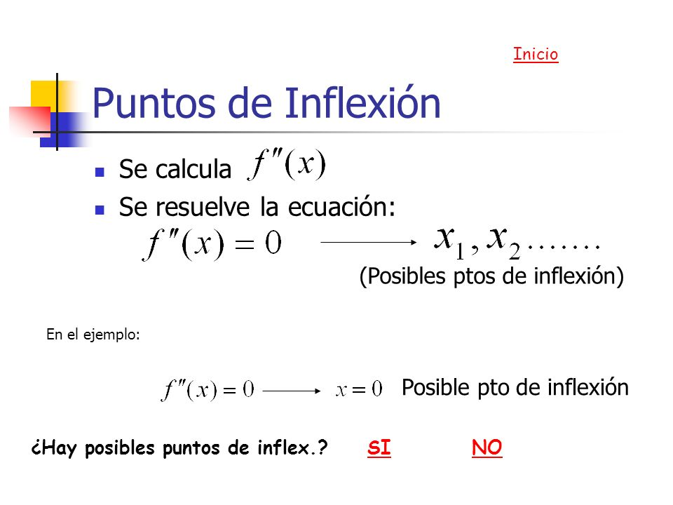 Puntos de Inflexión Se calcula Se resuelve la ecuación: (Posibles ptos de inflexión) En el ejemplo: ¿Hay posibles puntos de inflex.? SI NOSINO Posible