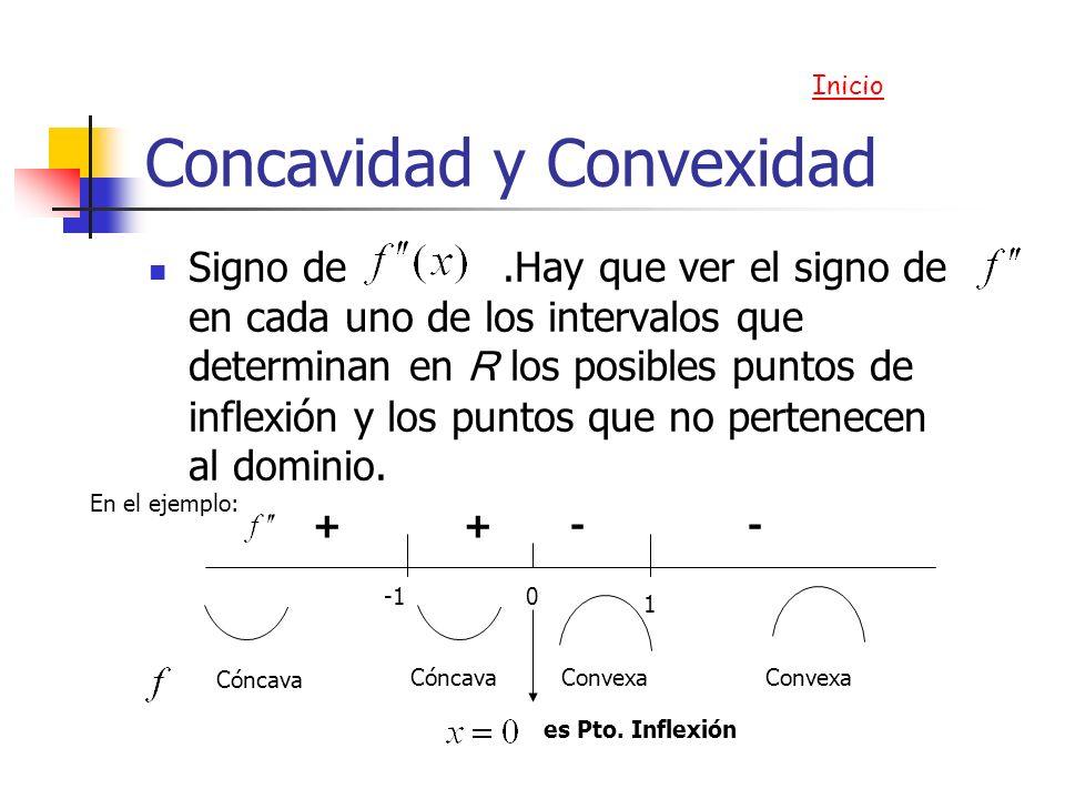 Concavidad y Convexidad Signo de.Hay que ver el signo de en cada uno de los intervalos que determinan en R los posibles puntos de inflexión y los punt