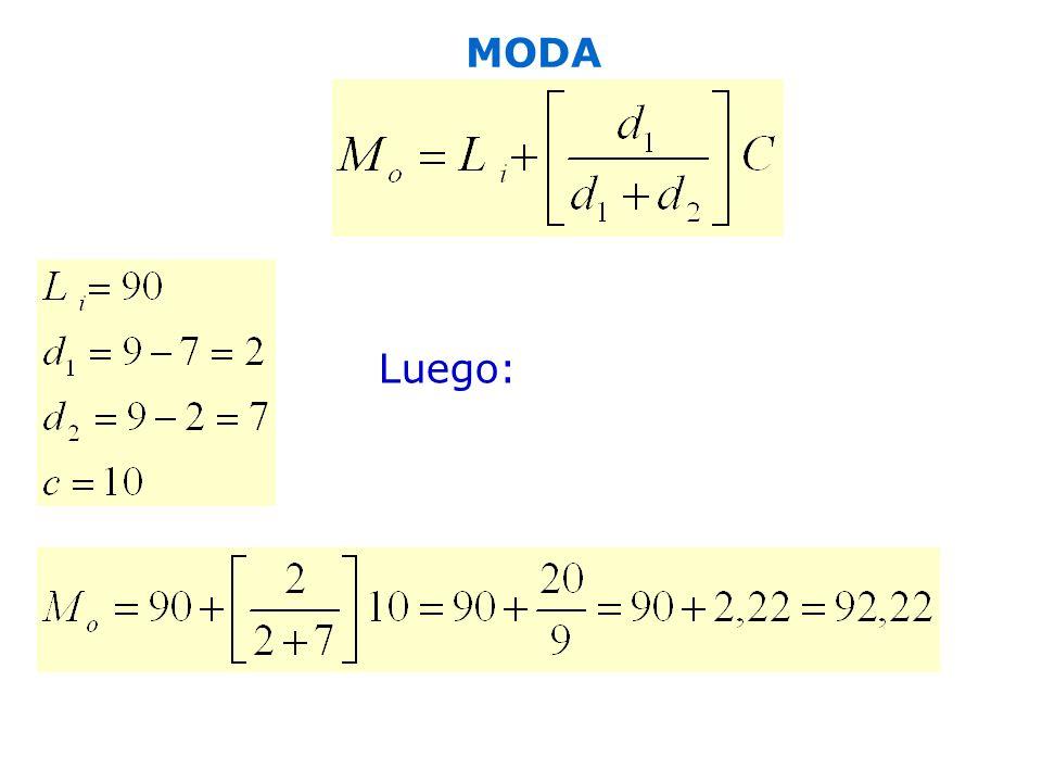 MODA Luego: