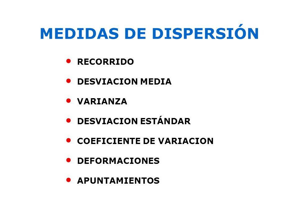 RECORRIDO DESVIACION MEDIA VARIANZA DESVIACION ESTÁNDAR COEFICIENTE DE VARIACION DEFORMACIONES APUNTAMIENTOS MEDIDAS DE DISPERSIÓN