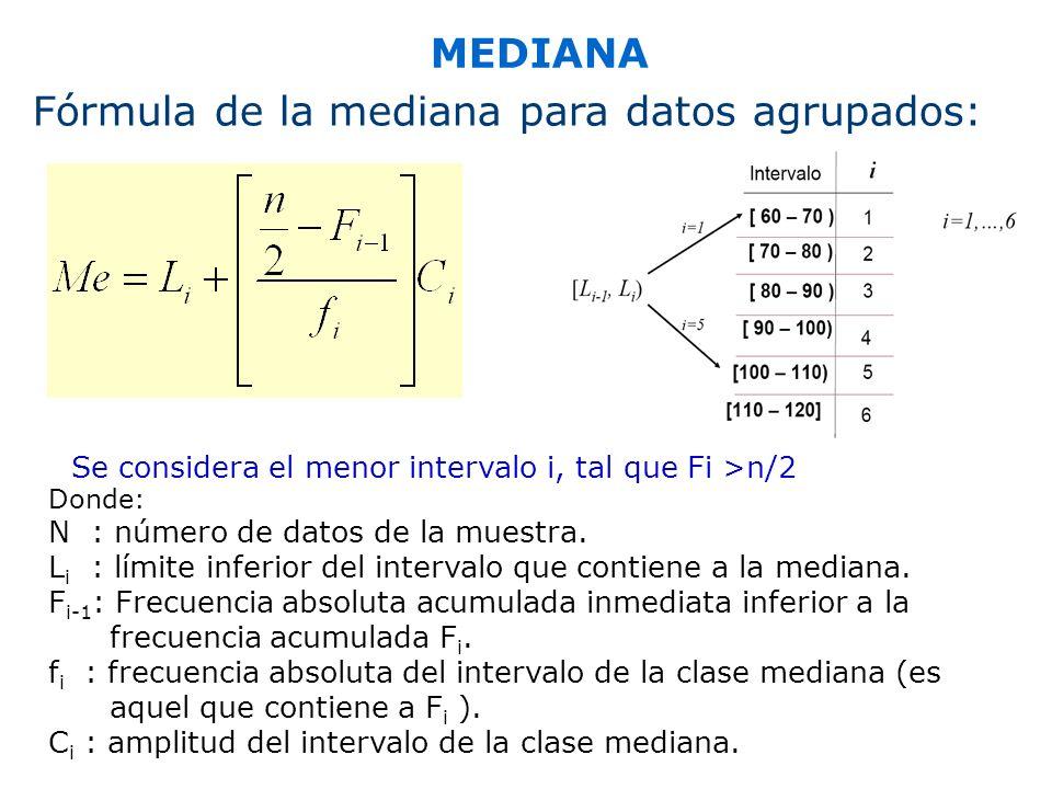 MEDIANA Fórmula de la mediana para datos agrupados: Donde: N : número de datos de la muestra.