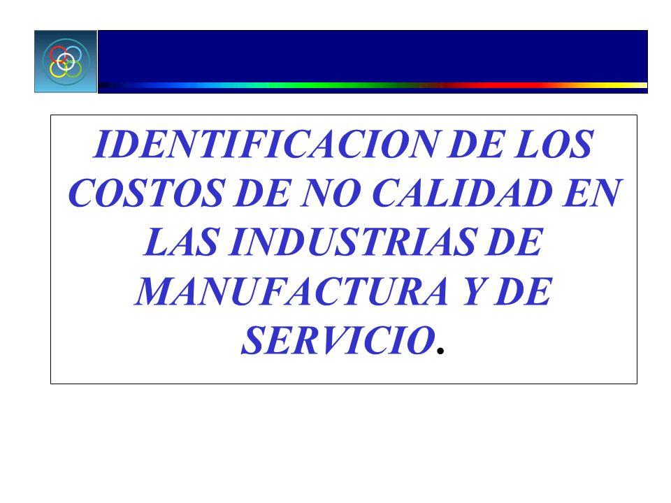 IDENTIFICACION DE LOS COSTOS DE NO CALIDAD EN LAS INDUSTRIAS DE MANUFACTURA Y DE SERVICIO.