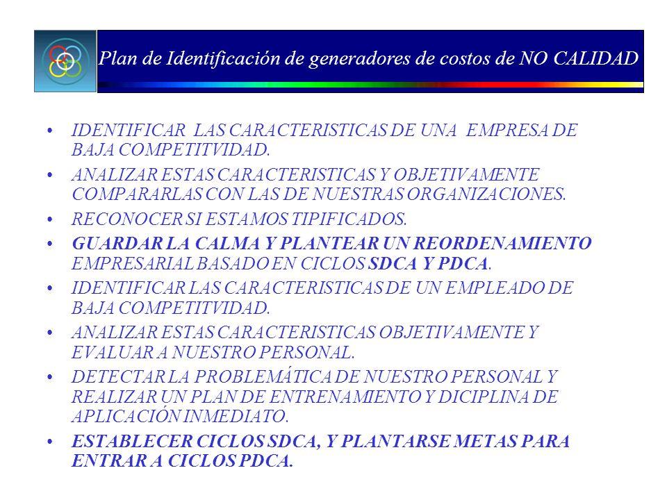 IDENTIFICAR LAS CARACTERISTICAS DE UNA EMPRESA DE BAJA COMPETITVIDAD. ANALIZAR ESTAS CARACTERISTICAS Y OBJETIVAMENTE COMPARARLAS CON LAS DE NUESTRAS O