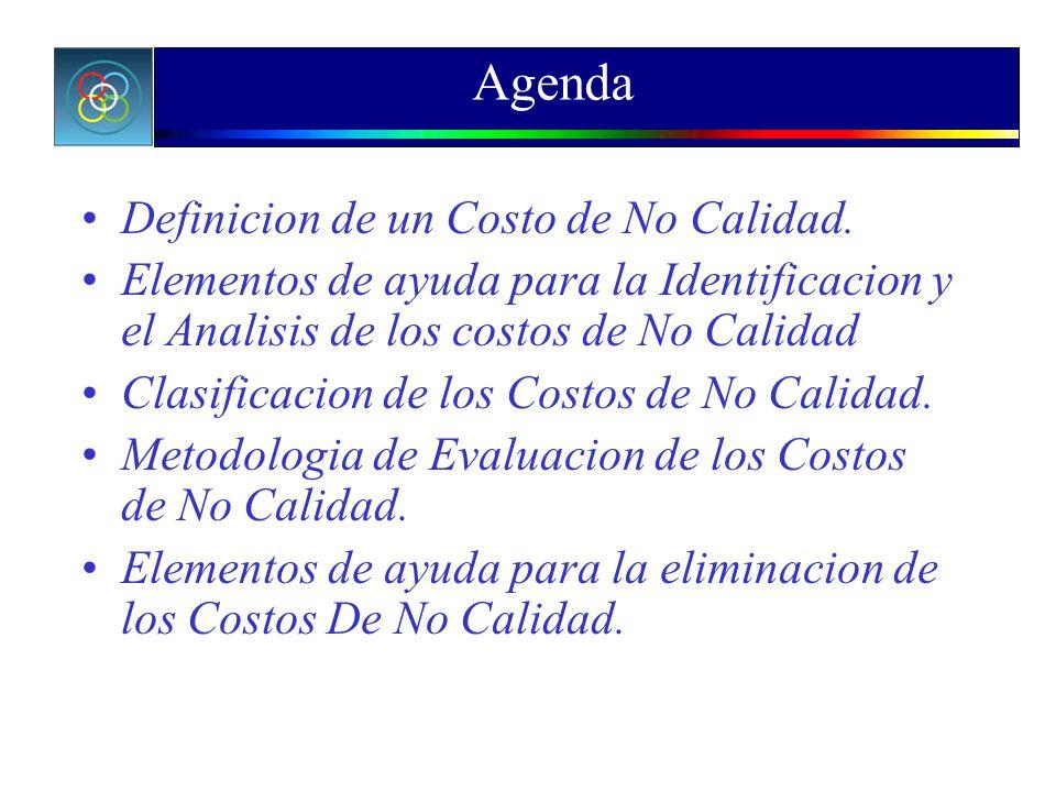 Definicion de un Costo de No Calidad. Elementos de ayuda para la Identificacion y el Analisis de los costos de No Calidad Clasificacion de los Costos