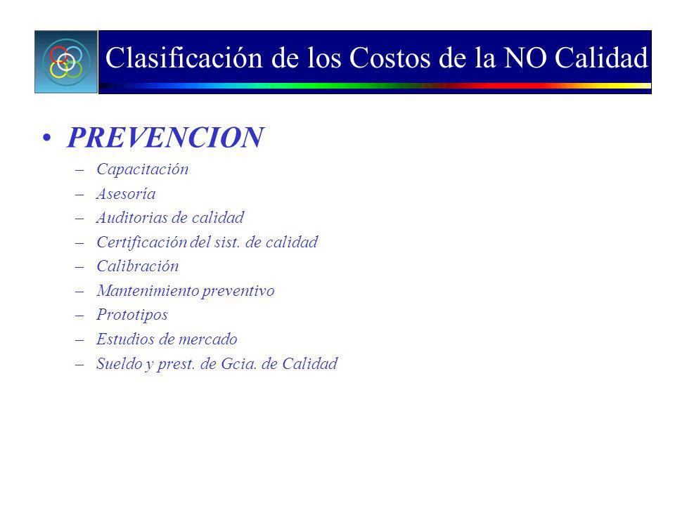 PREVENCION –Capacitación –Asesoría –Auditorias de calidad –Certificación del sist. de calidad –Calibración –Mantenimiento preventivo –Prototipos –Estu