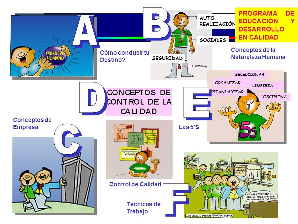 SE INCLINA DEFINITIVAMENTE EN CONVERTIRNOS EN EMPRESAS Y PERSONAS ALTAMENTE COMPETITIVAS.