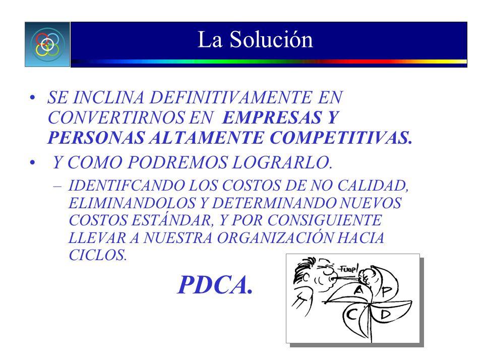 P - PLAN – Planeación: Objetivo - Meta - Método D- DO - HACER : Entrenar y ejecutar; C - CHECK : Checar; A- ACTION : Acción Correctiva.