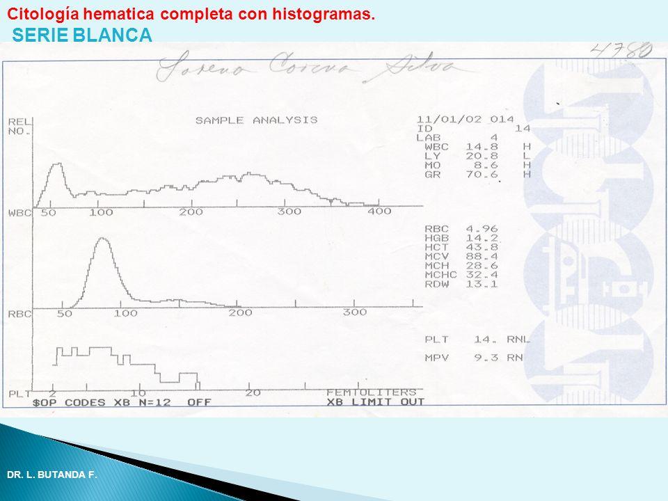 Citología hematica completa con histogramas. SERIE BLANCA DR. L. BUTANDA F.
