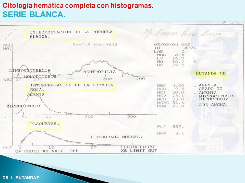 Citología hemática completa con histogramas. SERIE BLANCA. DR. L. BUTANDA F.