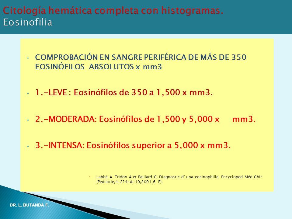 COMPROBACIÓN EN SANGRE PERIFÉRICA DE MÁS DE 350 EOSINÓFILOS ABSOLUTOS x mm3 1.-LEVE : Eosinófilos de 350 a 1,500 x mm3. 2.-MODERADA: Eosinófilos de 1,